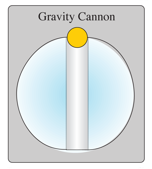A Definitive Measurement for the Law of Gravity - Living Universe