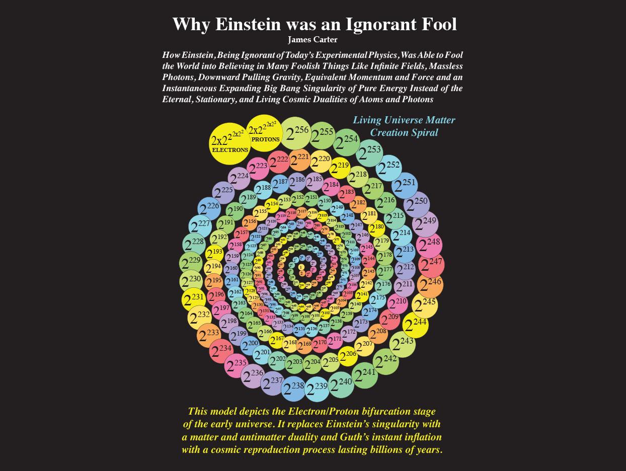 Why Einstein was an Ignorant Fool